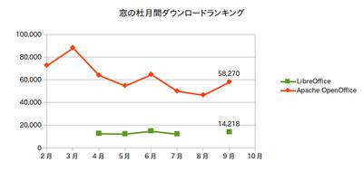 Chart-MadonoMori.png