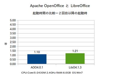 Chart-corei5-2.png