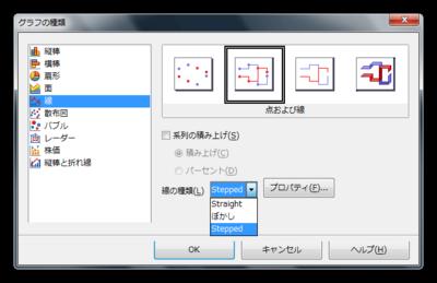 LibO4.1_SteppedChart01.png
