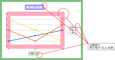 New_Feature_3.3_Chart12.png