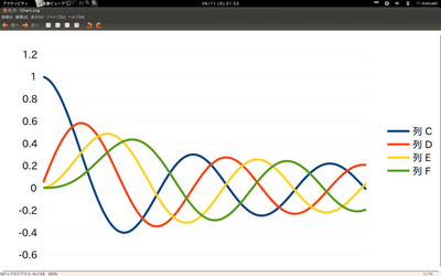 LibO4.1_Chart_Export01