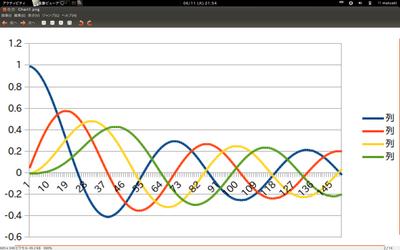 LibO4.1_Chart_Export02